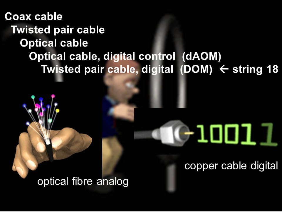 copper cable digital optical fibre analog Coax cable Twisted pair cable Optical cable Optical cable, digital control (dAOM) Twisted pair cable, digital (DOM)  string 18
