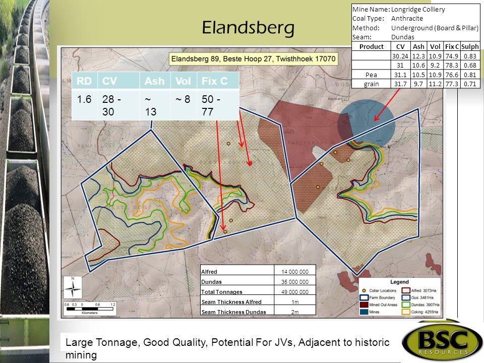 Large Tonnage, Good Quality, Potential For JVs, Adjacent to historic mining Elandsberg RDCVAshVolFix C 1.628 - 30 ~ 13 ~ 850 - 77 Mine Name:Longridge