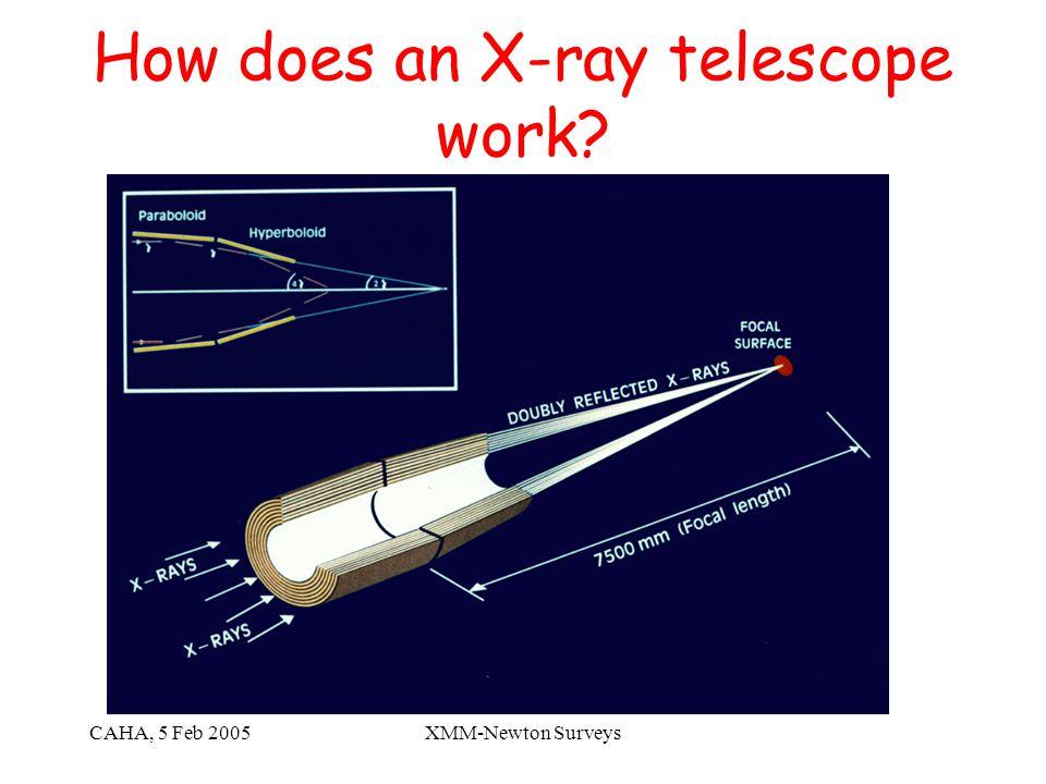 CAHA, 5 Feb 2005XMM-Newton Surveys How does an X-ray telescope work