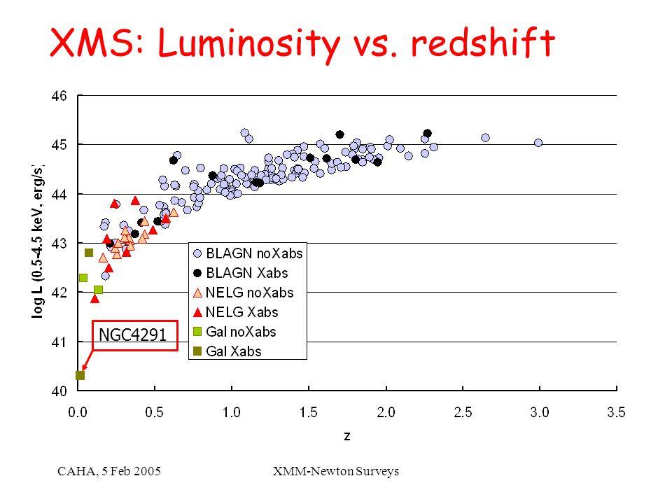 CAHA, 5 Feb 2005XMM-Newton Surveys XMS: Luminosity vs. redshift NGC4291