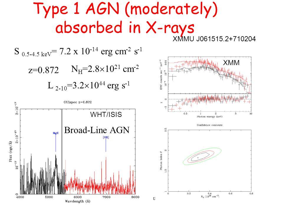 CAHA, 5 Feb 2005XMM-Newton Surveys Type 1 AGN (moderately) absorbed in X-rays S 0.5-4.5 keV = 7.2 x 10 -14 erg cm -2 s -1 z=0.872 N H =2.8  10 21 cm -2 Broad-Line AGN L 2-10 =3.2  10 44 erg s -1 WHT/ISIS XMM XMMU J061515.2+710204