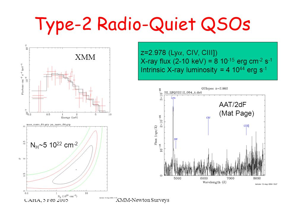 CAHA, 5 Feb 2005XMM-Newton Surveys Type-2 Radio-Quiet QSOs AAT/2dF (Mat Page) N H ~5 10 22 cm -2 z=2.978 (Ly , CIV, CIII]) X-ray flux (2-10 keV) = 8 10 -15 erg cm -2 s -1 Intrinsic X-ray luminosity = 4 10 44 erg s -1 XMM