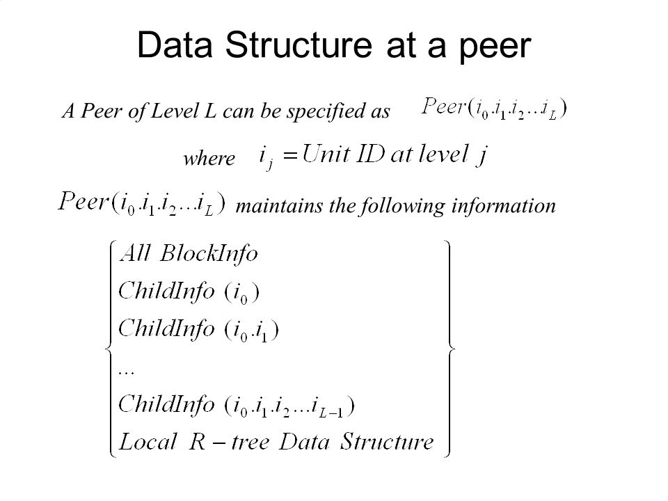 Data Structure at a peer A Peer of Level L can be specified as maintains the following information where
