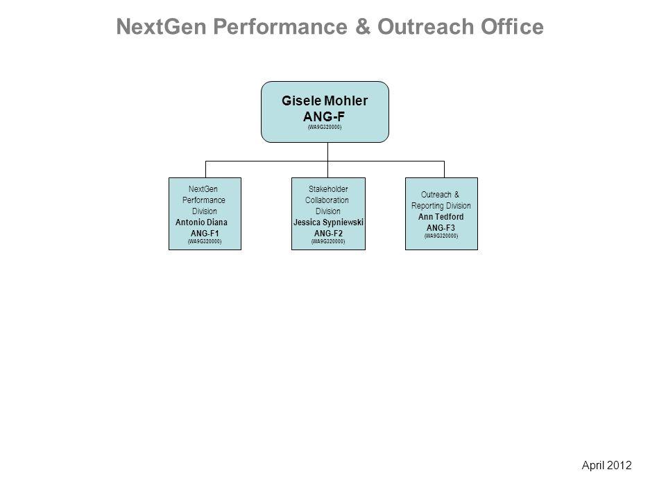April 2012 NextGen Performance & Outreach Office Gisele Mohler ANG-F (WA9G320000) NextGen Performance Division Antonio Diana ANG-F1 (WA9G320000) Stake