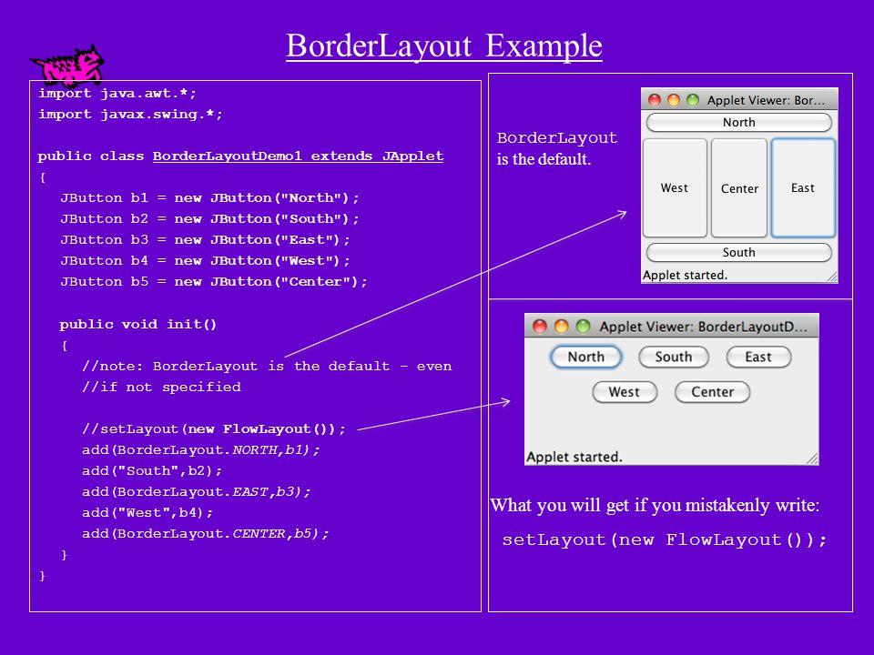 BorderLayout Example import java.awt.*; import javax.swing.*; public class BorderLayoutDemo2 extends JApplet { JButton b1 = new JButton( North ); JButton b2 = new JButton( South ); JButton b3 = new JButton( East ); JButton b4 = new JButton( West is the longest button ); JButton b5 = new JButton( Center ); public void init() { setLayout(new BorderLayout()); add( North ,b1); add( South ,b2); add( East ,b3); add( West ,b4); //add( Center ,b5); } Notice the hole ?