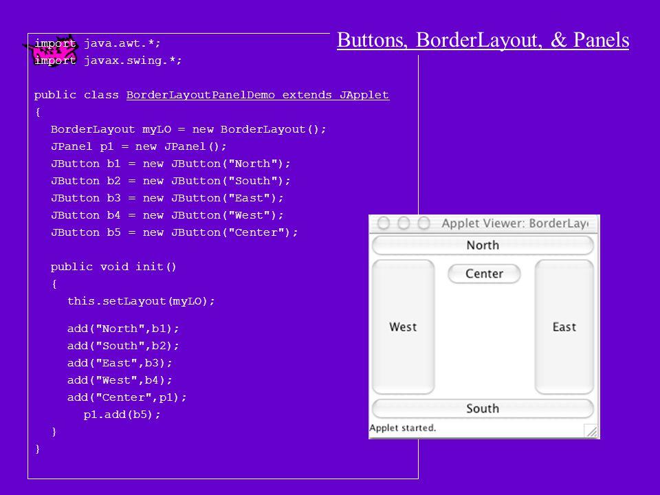 FlowLayout Panel Demo import java.awt.*; import javax.swing.*; public class FlowLayoutPanelDemo extends JApplet { JButton b1 = new JButton( One ); JButton b2 = new JButton( Two ); JButton b3 = new JButton( Three ); JButton b4 = new JButton( Four ); JButton b5 = new JButton( Five ); JButton b6 = new JButton( Six ); JPanel p = new JPanel(); //defaults to FlowLayout public void init() { setLayout(new FlowLayout()); add(b1); add(b2); add(b3); add(p); p.add(b4); p.add(b5); p.add(b6); }