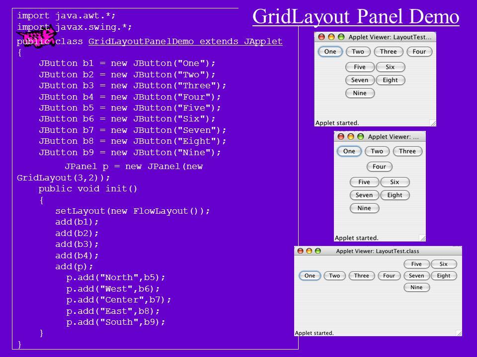 import java.awt.*; import javax.swing.*; public class ButtonTest extends JApplet {JButton b0 = new JButton ( 0 ); JButton b1 = new JButton ( 1 ); JButton b2 = new JButton ( 2 ); JButton b3 = new JButton ( 3 ); public void init() {setLayout(new GridLayout(2,2)); add(b0); add(b1); add(b2); add(b3); } import java.awt.*; import javax.swing.*; public class ButtonTest extends JApplet { JButton b0 = new JButton ( 0 ); JButton b1 = new JButton ( 1 ); JButton b2 = new JButton ( 2 ); JButton b3 = new JButton ( 3 ); JPanel p = new JPanel(); public void init() {p.setLayout(new GridLayout(2,2)); p.add(b0); p.add(b1); p.add(b2); p.add(b3); add(p); } GridLayout & Panels