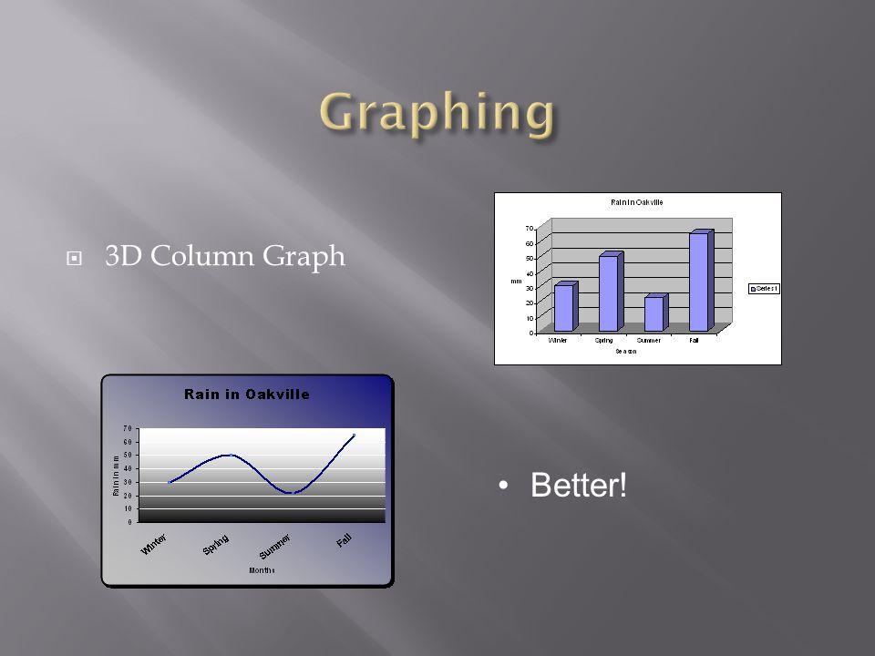  3D Column Graph Better!