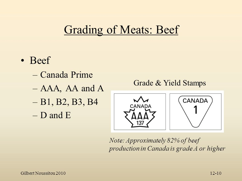 Gilbert Noussitou 201012-10 Grading of Meats: Beef Beef –Canada Prime –AAA, AA and A –B1, B2, B3, B4 –D and E Note: Approximately 82% of beef production in Canada is grade A or higher Grade & Yield Stamps