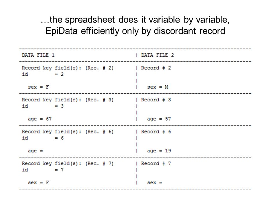 …the spreadsheet does it variable by variable, EpiData efficiently only by discordant record