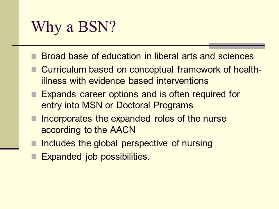 Why a BSN.