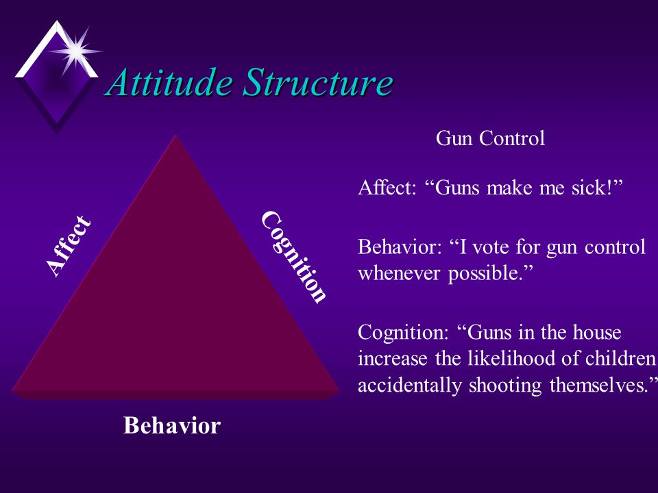 Attitude Formation u social learning- acquire attitudes from others u classical conditioning- learning based on association u subliminal conditioning- without awareness u instrumental conditioning- learn to hold the right views u observational learning- learning by observing actions of others and exposure to mass media 4.6Baron & Byrne- Social Psychology 9/e, Allyn and Bacon