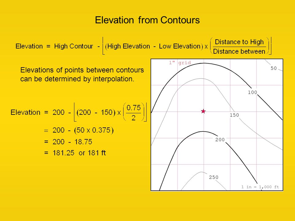 Elevation from Contours Elevations of points between contours can be determined by interpolation.