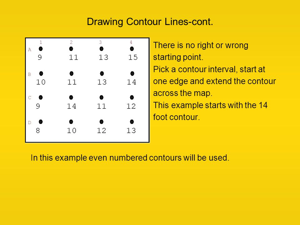Drawing Contour Lines-cont. There is no right or wrong starting point. Pick a contour interval, start at one edge and extend the contour across the ma