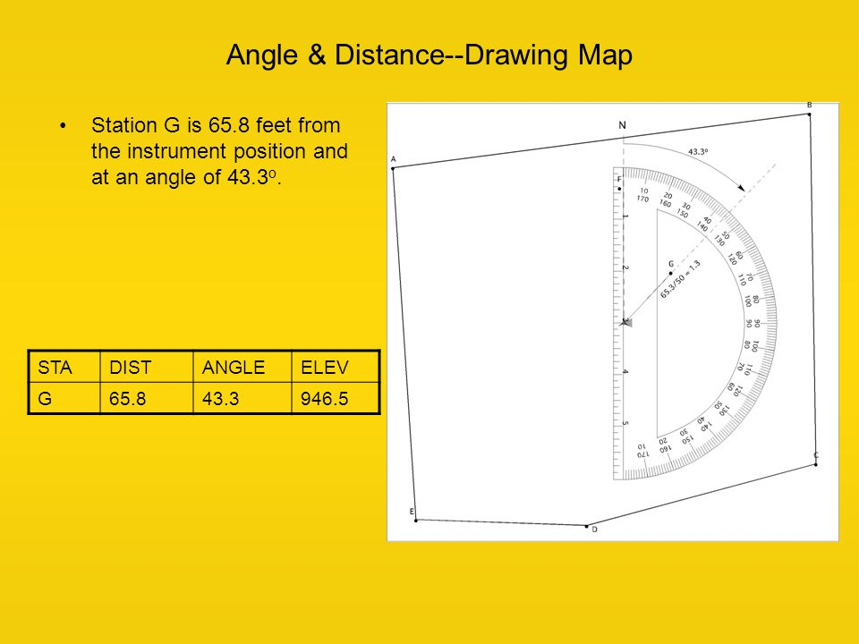 Angle & Distance--Drawing Map Station G is 65.8 feet from the instrument position and at an angle of 43.3 o. STADISTANGLEELEV G65.843.3946.5