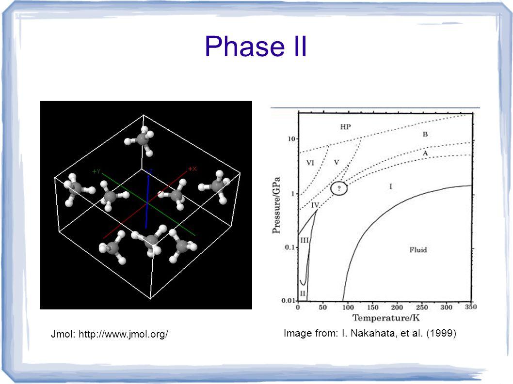 Phase II Image from: I. Nakahata, et al. (1999) Jmol: http://www.jmol.org/