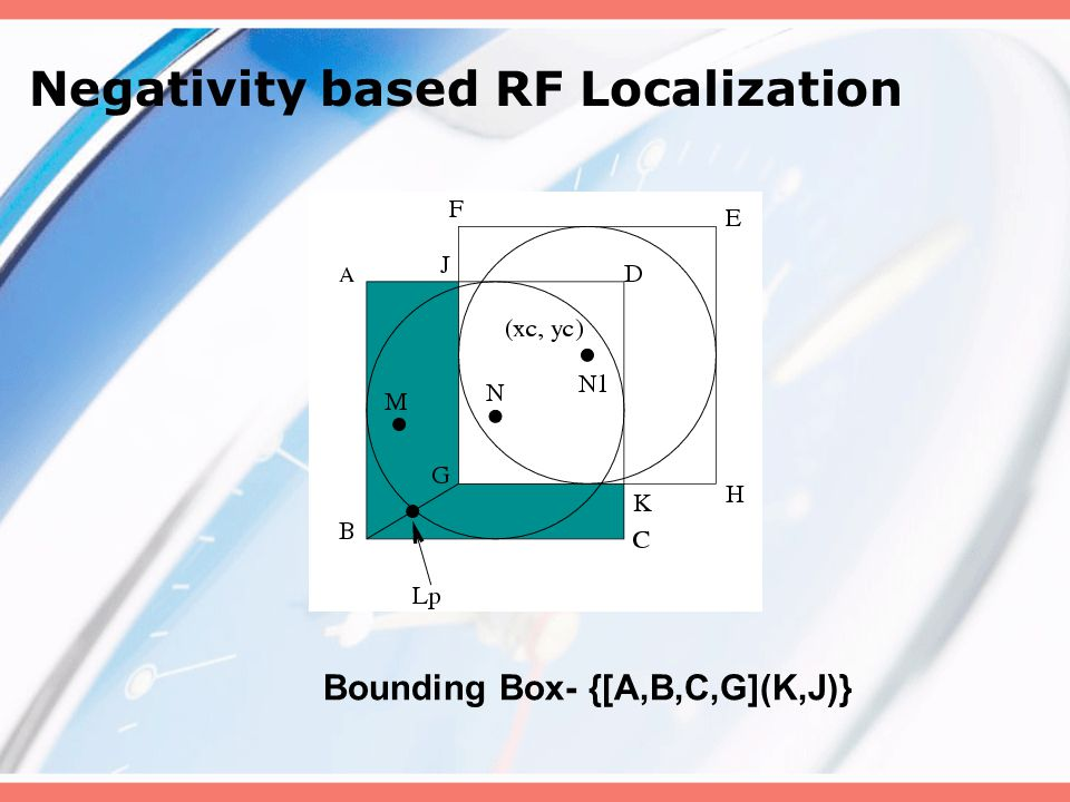 Preliminaries Connectivity based RF Localization Bounding Box - {[A, B, C, D]}.