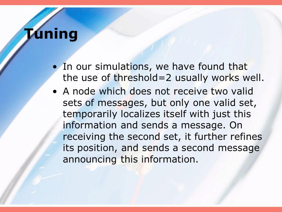 Example Run Contd.