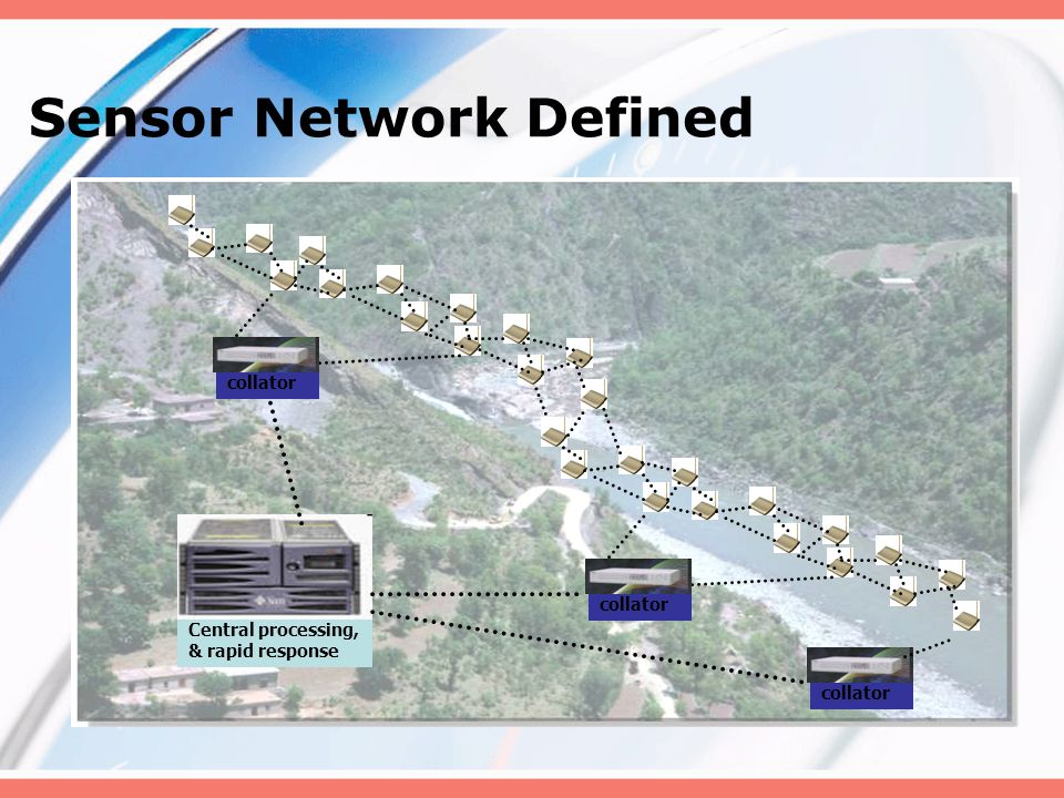 You are here Three Beacon Sensor Network Localization through Self Propagation Mohit Choudhary Under Guidance of: Dr.