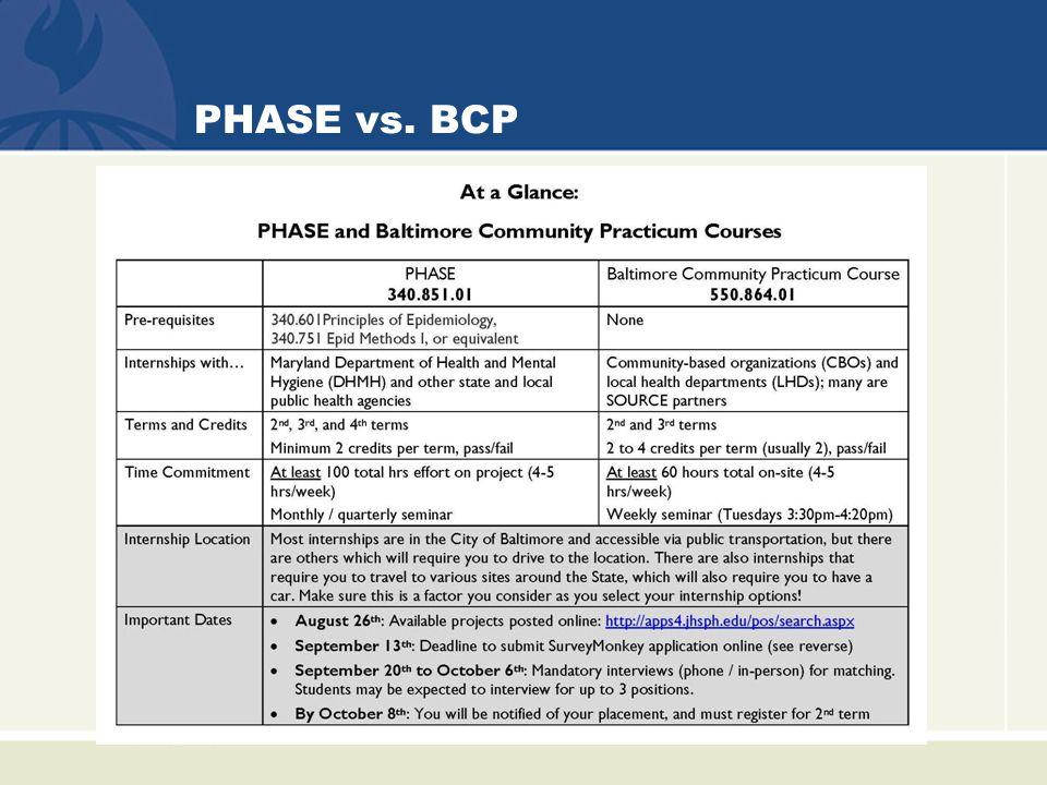 PHASE vs. BCP