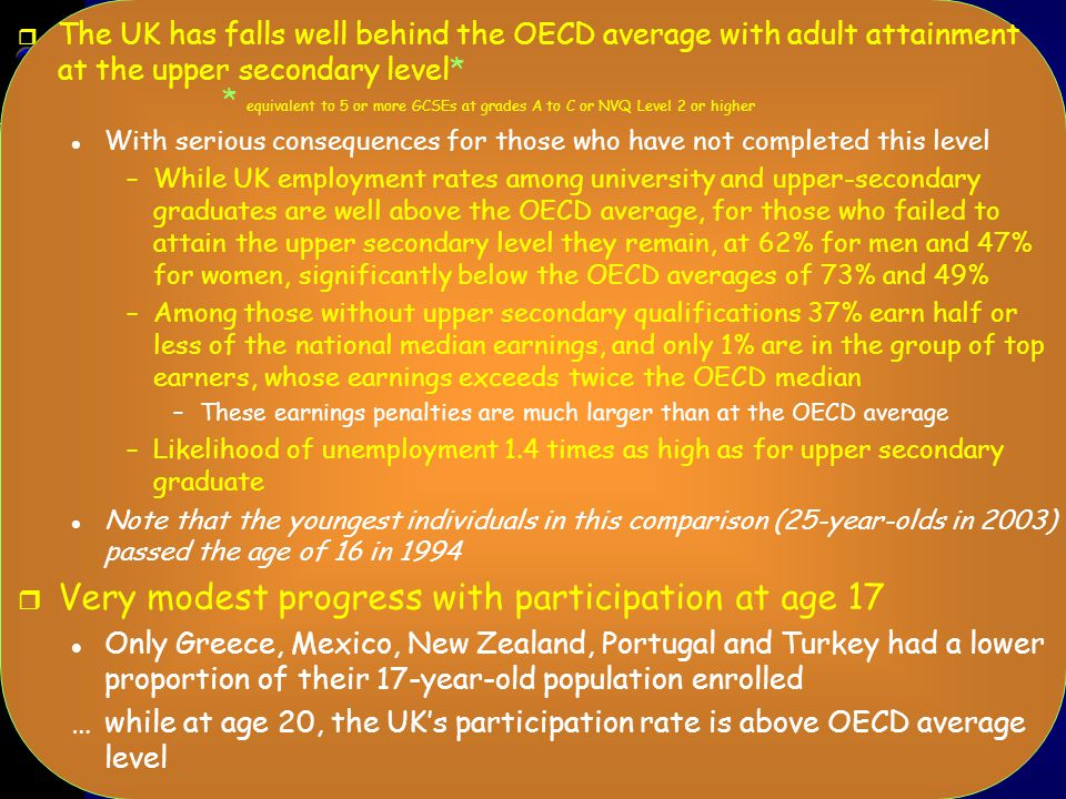 Baseline qualifications Approximated by the percentage of persons with uppersecondary qualfications in the age groups 55-64, 45-55, 45-44 und 25-34 years (2003) 24 1 2 12 22 14 8 1 9 13 r The UK has falls well behind the OECD average with adult attainment at the upper secondary level* * equivalent to 5 or more GCSEs at grades A to C or NVQ Level 2 or higher With serious consequences for those who have not completed this level –While UK employment rates among university and upper-secondary graduates are well above the OECD average, for those who failed to attain the upper secondary level they remain, at 62% for men and 47% for women, significantly below the OECD averages of 73% and 49% –Among those without upper secondary qualifications 37% earn half or less of the national median earnings, and only 1% are in the group of top earners, whose earnings exceeds twice the OECD median –These earnings penalties are much larger than at the OECD average –Likelihood of unemployment 1.4 times as high as for upper secondary graduate Note that the youngest individuals in this comparison (25-year-olds in 2003) passed the age of 16 in 1994 r Very modest progress with participation at age 17 Only Greece, Mexico, New Zealand, Portugal and Turkey had a lower proportion of their 17-year-old population enrolled …while at age 20, the UK's participation rate is above OECD average level