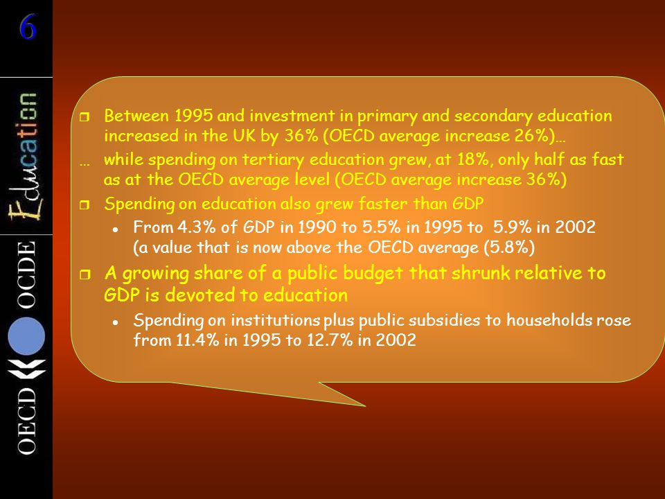 Expenditure on educational institutions as a percentage of GDP (2002) Primary and secondary education B2.1