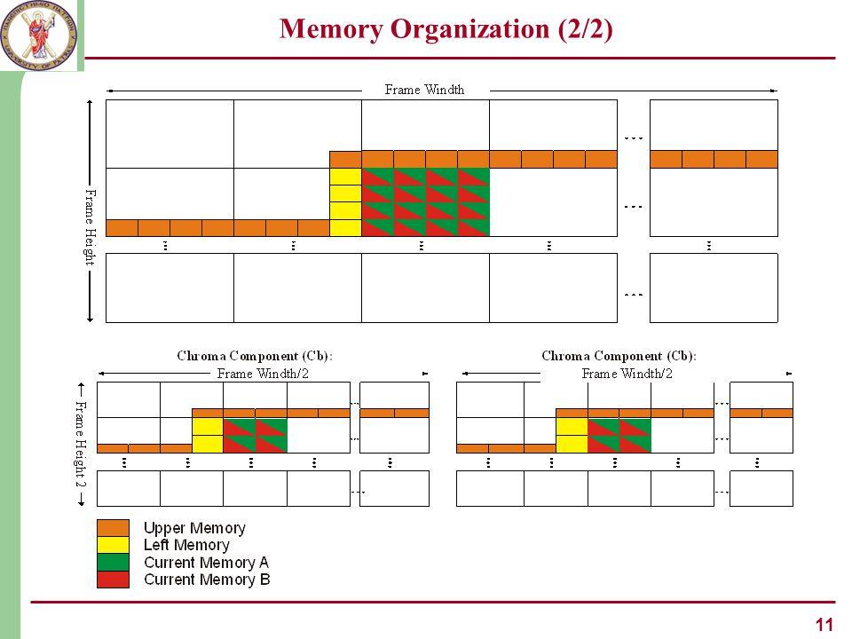 11 Memory Organization (2/2)