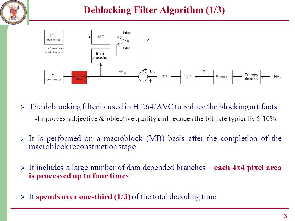 3 Deblocking Filter Algorithm (1/3)  The deblocking filter is used in H.264/AVC to reduce the blocking artifacts – Improves subjective & objective quality and reduces the bit-rate typically 5-10%.
