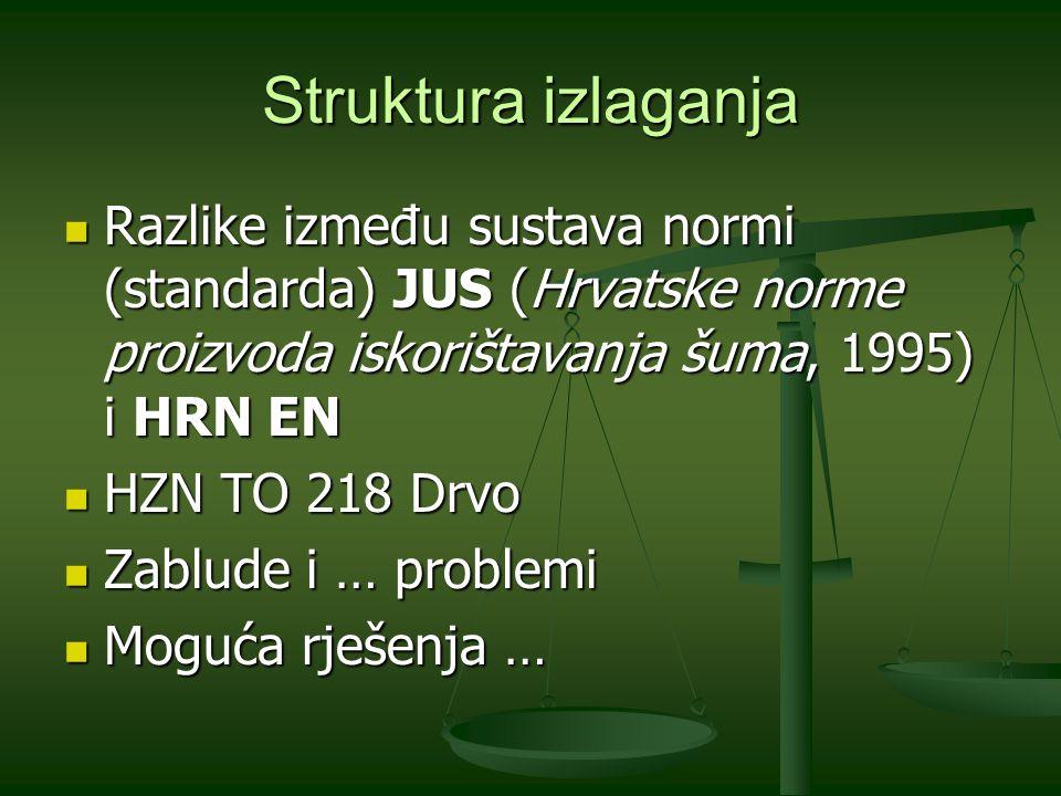 HRN EN 844-10:1999HRN EN 844-10:1999 Oblo i piljeno drvo -- Nazivlje -- 10.