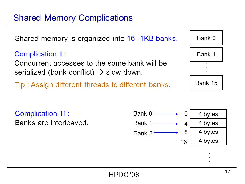 17 Shared Memory Complications HPDC '08 Shared memory is organized into 16 -1KB banks.