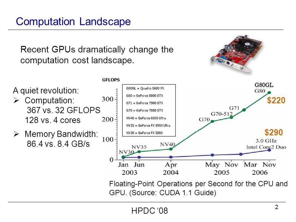 13 Outline  GPU architecture  GPU programming  Typical application flow  StoreGPU design  Evaluation HPDC '08