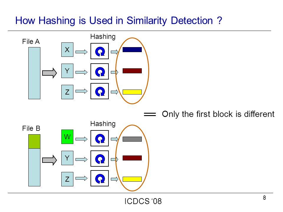 19 Outline  GPU architecture  GPU programming  Typical application flow  StoreGPU design  Evaluation HPDC '08