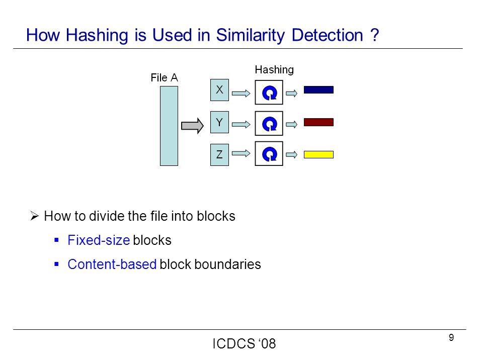 10 File i Hashing B1 B2 B3 B4 ICDCS '08 HashValue K = 0 .