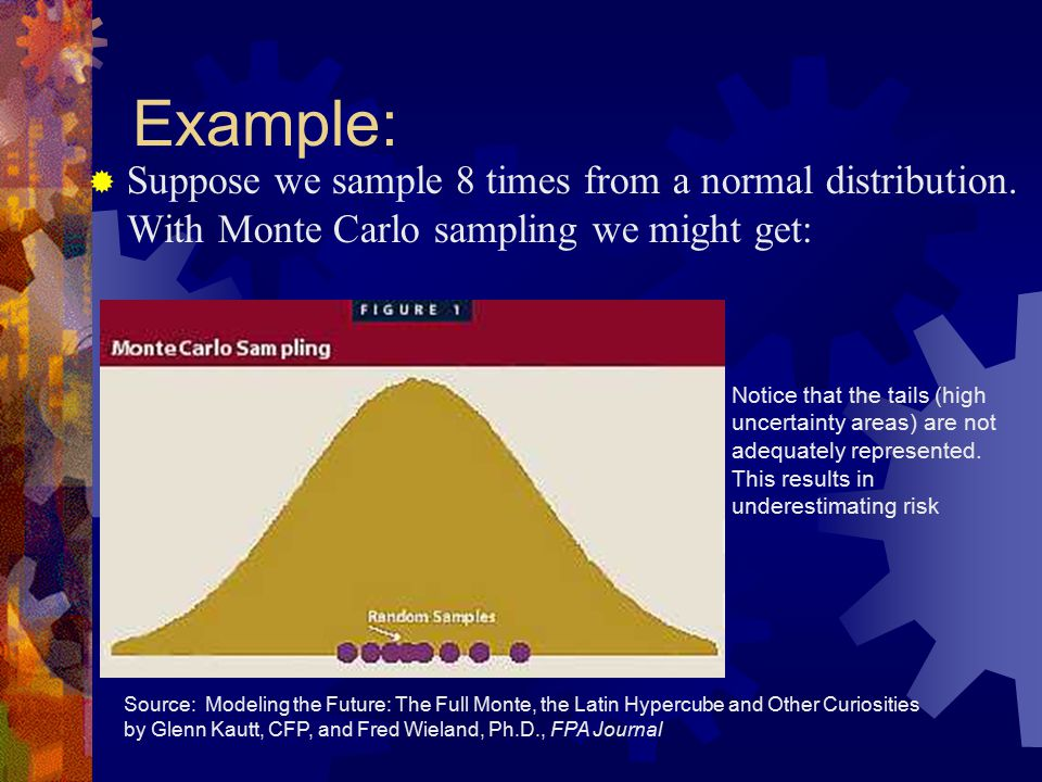 Example:  Suppose we sample 8 times from a normal distribution.