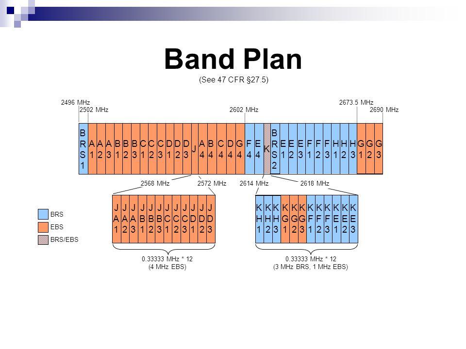 Band Plan BRS2BRS2 E1E1 E2E2 E3E3 F1F1 F2F2 F3F3 H1H1 H2H2 H3H3 G1G1 G2G2 G3G3 F4F4 E4E4 A4A4 B4B4 C4C4 D4D4 G4G4 D2D2 D3D3 B3B3 C1C1 C2C2 C3C3 D1D1 B1B1 B2B2 A1A1 A2A2 A3A3 J BRS1BRS1 K 2496 MHz 2690 MHz2602 MHz 0.33333 MHz * 12 (3 MHz BRS, 1 MHz EBS) KH1KH1 KH2KH2 KH3KH3 KF1KF1 KF2KF2 KF3KF3 KE1KE1 KE2KE2 KE3KE3 KG1KG1 KG2KG2 KG3KG3 2572 MHz 0.33333 MHz * 12 (4 MHz EBS) JA1JA1 JA2JA2 JA3JA3 JC1JC1 JC2JC2 JC3JC3 JD1JD1 JD2JD2 JD3JD3 JB1JB1 JB2JB2 JB3JB3 2614 MHz (See 47 CFR §27.5) 2502 MHz 2673.5 MHz BRS EBS BRS/EBS 2568 MHz2618 MHz