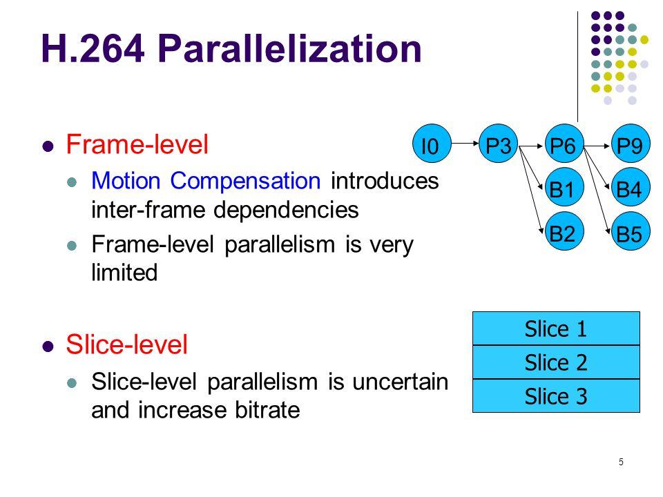 5 H.264 Parallelization Frame-level Motion Compensation introduces inter-frame dependencies Frame-level parallelism is very limited Slice-level Slice-