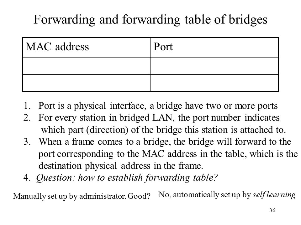 36 Forwarding and forwarding table of bridges MAC addressPort 1.Port is a physical interface, a bridge have two or more ports 2.For every station in bridged LAN, the port number indicates which part (direction) of the bridge this station is attached to.