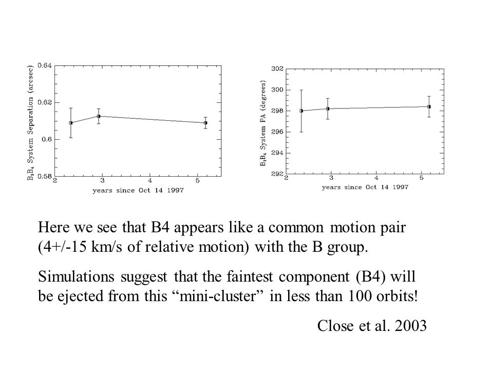 Here we see that B4 appears like a common motion pair (4+/-15 km/s of relative motion) with the B group.