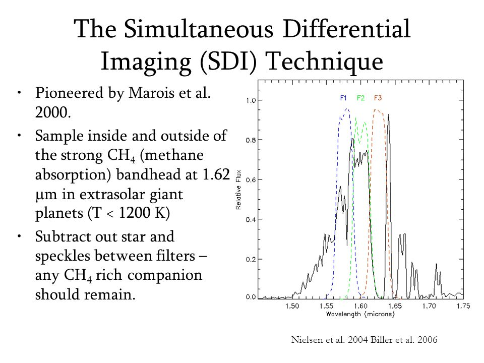 The Simultaneous Differential Imaging (SDI) Technique Pioneered by Marois et al.