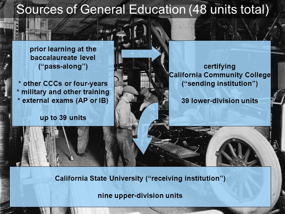 "Sources of General Education (48 units total) California State University (""receiving institution"") nine upper-division units certifying California Co"