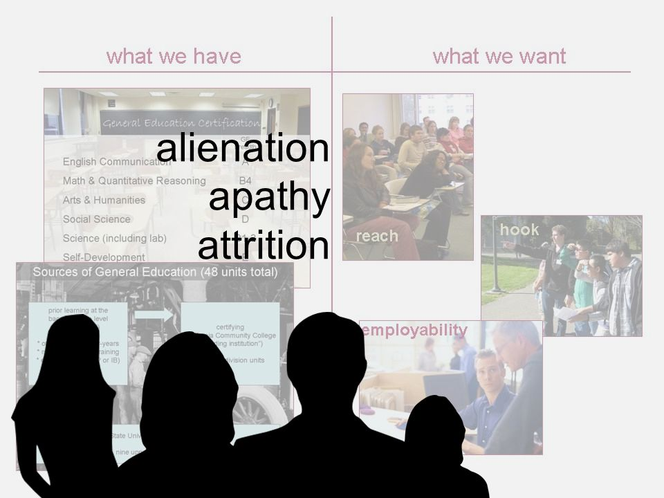alienation apathy attrition