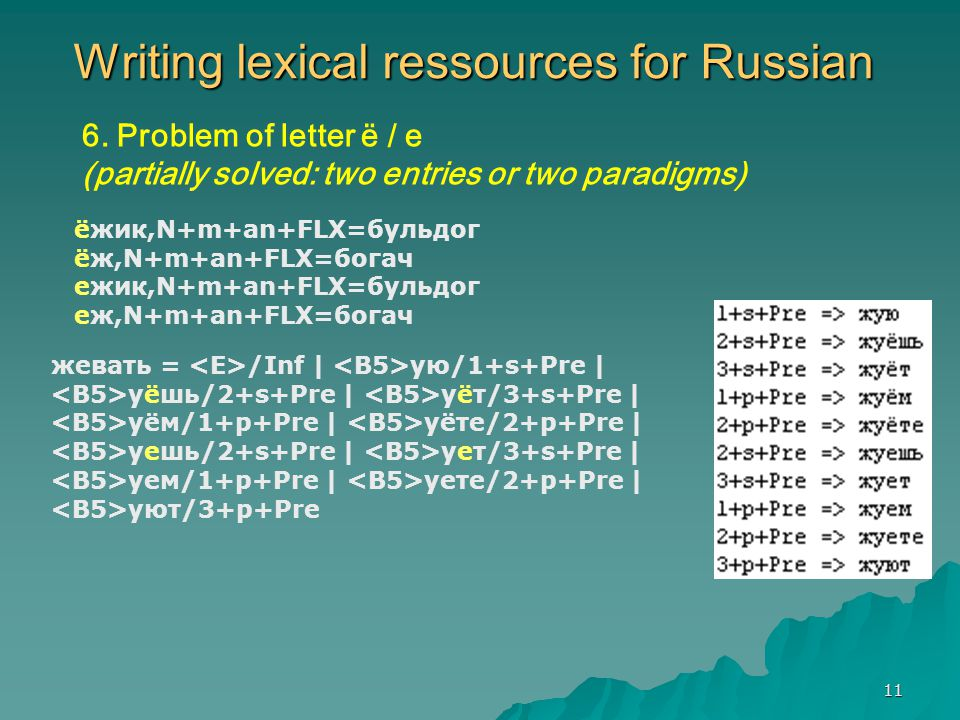11 Writing lexical ressources for Russian 6.