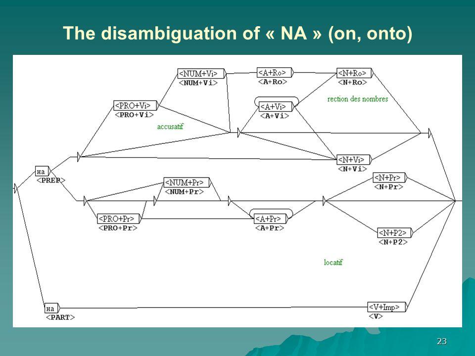 23 The disambiguation of « NA » (on, onto)