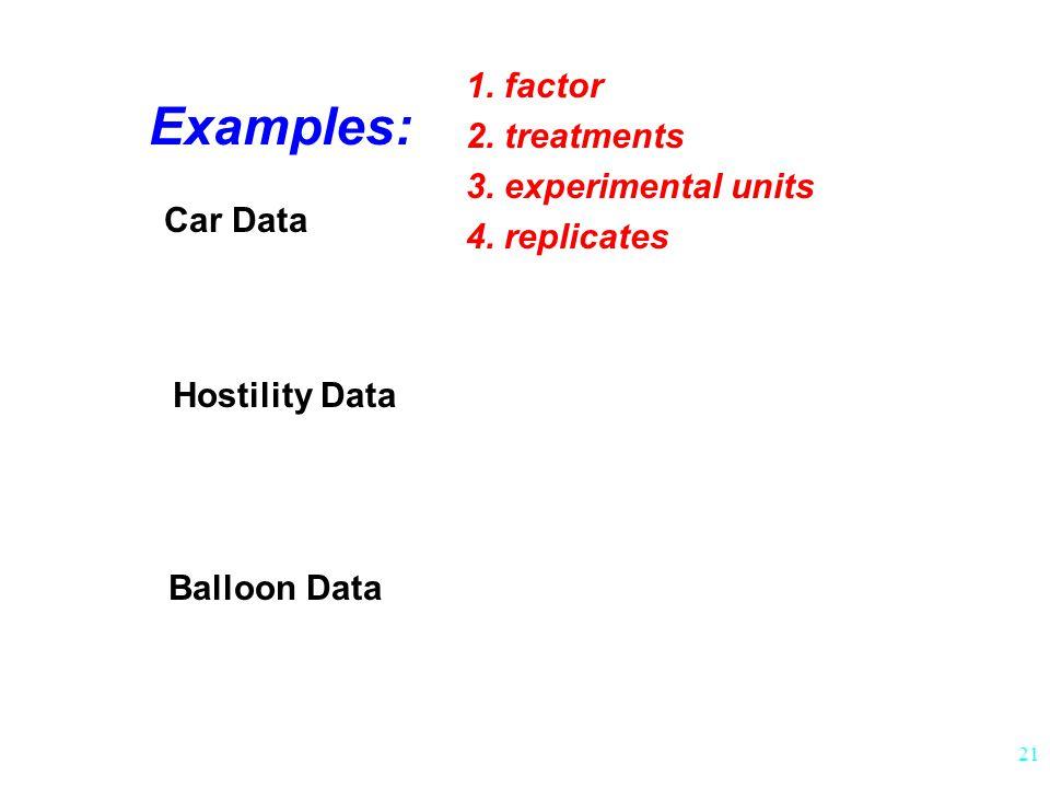 21 Examples: Car Data Hostility Data Balloon Data 1.