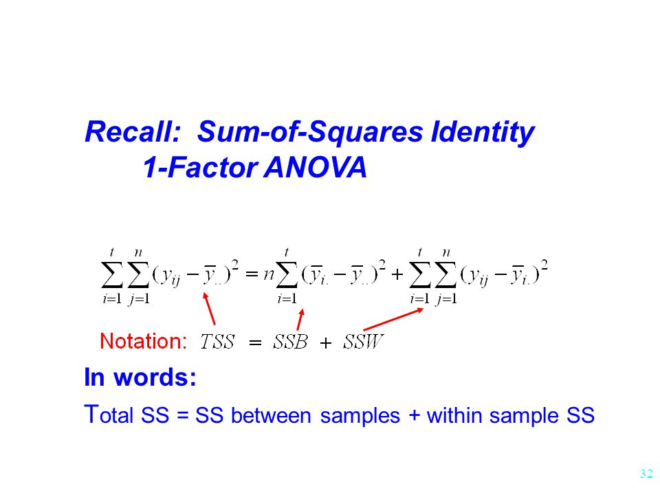 32 Recall: Sum-of-Squares Identity 1-Factor ANOVA In words: T otal SS = SS between samples + within sample SS