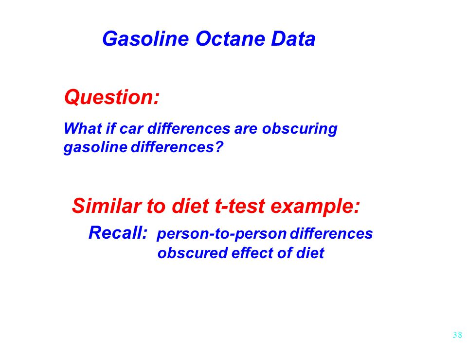 38 Gasoline Octane Data Question: What if car differences are obscuring gasoline differences.