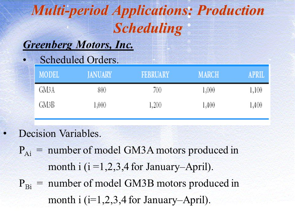 Multi-period Applications: Production Scheduling Greenberg Motors, Inc. Scheduled Orders. Decision Variables. P Ai = number of model GM3A motors produ