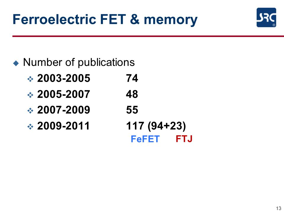 13 Ferroelectric FET & memory u Number of publications v 2003-200574 v 2005-200748 v 2007-200955 v 2009-2011117 (94+23) FeFET FTJ