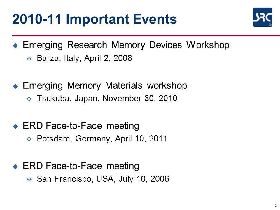 5 2010-11 Important Events u Emerging Research Memory Devices Workshop v Barza, Italy, April 2, 2008 u Emerging Memory Materials workshop v Tsukuba, J