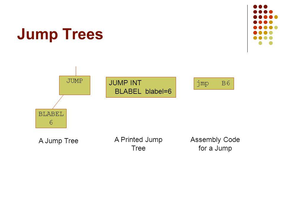 Jump Trees A Jump Tree JUMP INT BLABEL blabel=6 jmp B6 Assembly Code for a Jump JUMP BLABEL 6 A Printed Jump Tree
